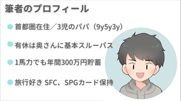 運営者ぷプロフィール